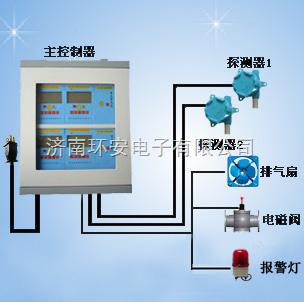 武汉氢气气体报警器  氢气浓度/泄露/检测报警器