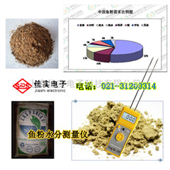 FD-K無耗材接觸式魚粉水分測定儀產品市場行情