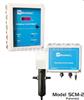 SCM 在线流动电流监控仪/絮凝剂投加控制仪
